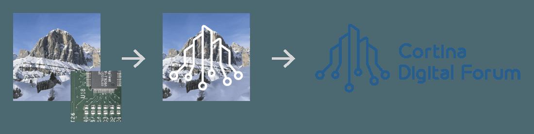 Ispirazione del logo Cortina Digital Forum