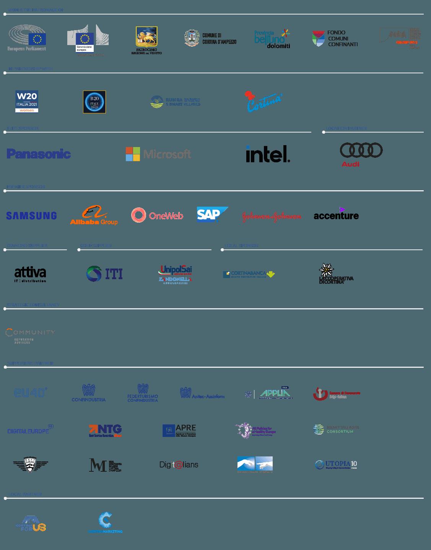 Partner CDF 2021
